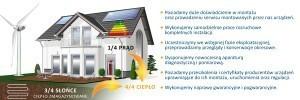domek_energia_72 dpi